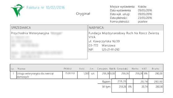 Zdjęcie opisu zbiórki Pomóż krakowskim dzikuskom!